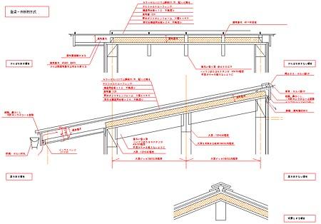 構法スタジオ6-基礎と屋根_d0017039_16552576.jpg