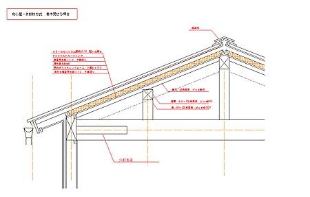 構法スタジオ6-基礎と屋根_d0017039_16554177.jpg