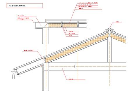 構法スタジオ6-基礎と屋根_d0017039_16555353.jpg