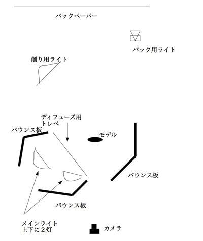 b0069507_7315932.jpg