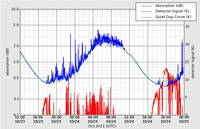 HAARPに地震波か?:研究用37 久しぶりの地震電磁波か?_e0171614_8531692.png