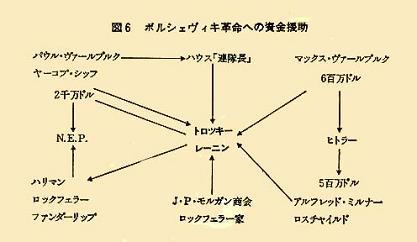 「魔術」はイルミナティの最も強力な武器である By Henry Makow Ph.D. _c0139575_6385248.jpg