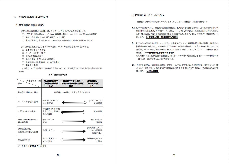 2007-11-08 京都会館再整備の基本的な方向性に関する意見書-「京都市情報館」_d0226819_11473250.jpg