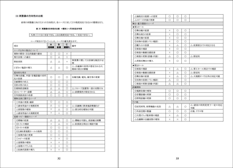 2007-11-08 京都会館再整備の基本的な方向性に関する意見書-「京都市情報館」_d0226819_1147413.jpg