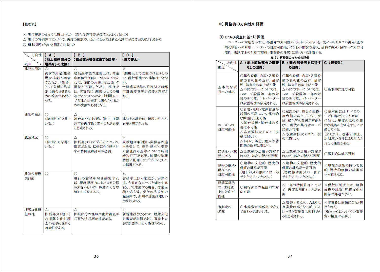 2007-11-08 京都会館再整備の基本的な方向性に関する意見書-「京都市情報館」_d0226819_11474977.jpg