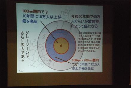 広瀬隆講演会を開催しました_d0174710_14312015.jpg
