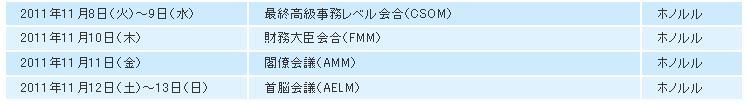 ゾンビ化したTPPが日本を壊滅させる_b0221143_1595486.jpg