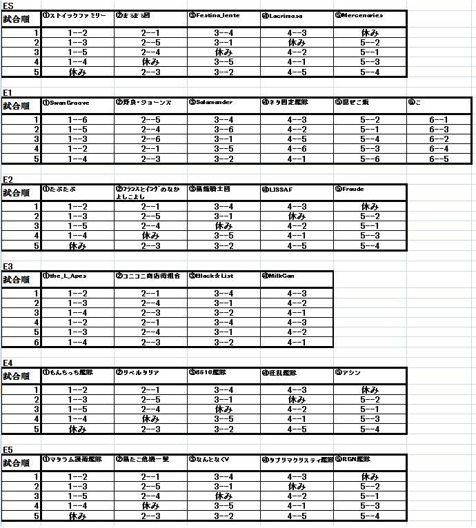 第十二回ESL試合順及び進行用_b0208810_1555959.jpg