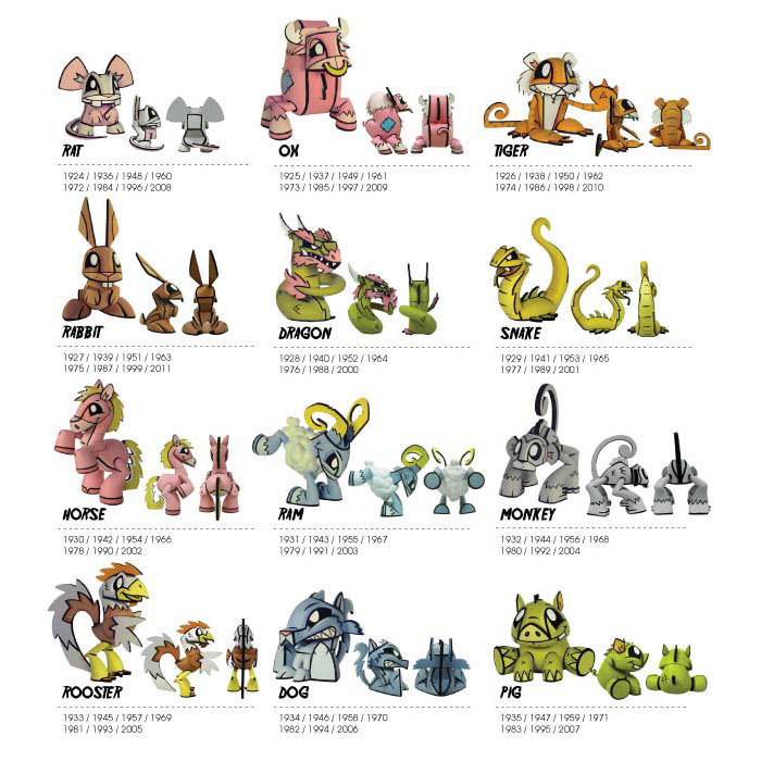 Chinese Zodiac Mini Figure、発売間近。_a0077842_22252535.jpg