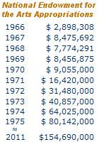 キック・スターターの累計支援者が100万人突破!!! 累計募集資金総額も1億ドル超へ!!!_b0007805_13322266.jpg