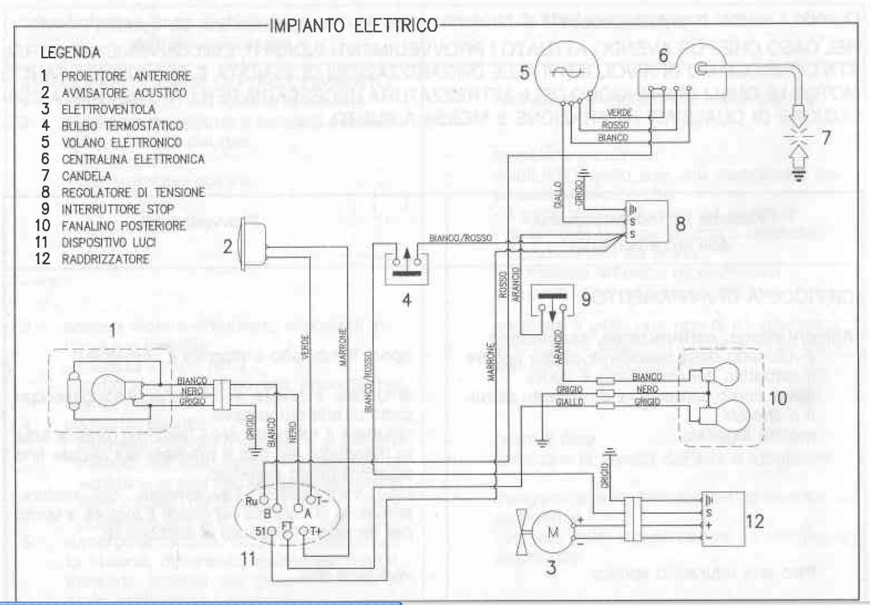 Schema Elettrico Zip Sp : Schema elettrico ape diseño moderno sala de estar comedor
