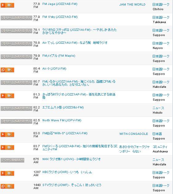日本のコミュニティFMも聞けるTuneInラジオ_c0025115_20512327.jpg