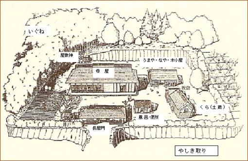 奈良輪家旧地推測~大森城裏口付近_a0087378_5575745.jpg