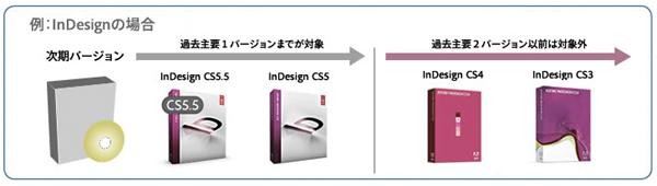 Adobe Creative Suiteのアップグレードポリシーが改定される!。_b0194208_20161645.jpg