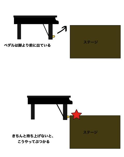 ペダルが曲がったピアノ_d0164691_21203197.jpg