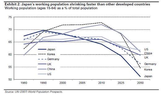 女性の雇用状況を改善すれば日本のGDPは15%もアップする!?_b0007805_65752.jpg