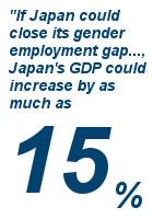 女性の雇用状況を改善すれば日本のGDPは15%もアップする!?_b0007805_73178.jpg