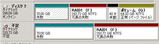 WindowsServerソフトRAIDのミラーボリューム修復_e0091163_0415663.jpg