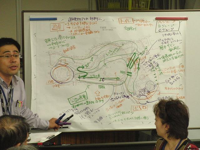 グループごとの検討の進め方が興味深い「吉原公園再整備検討」ワークショップ_f0141310_8417100.jpg
