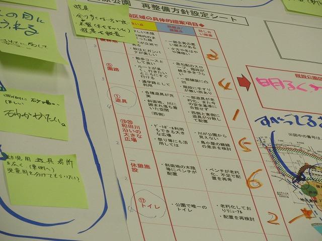 グループごとの検討の進め方が興味深い「吉原公園再整備検討」ワークショップ_f0141310_882296.jpg