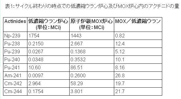 311地震のHAARPには日本も関与? フィンランドの科学者が暴露 (2/2)  解説編_b0221143_353477.jpg