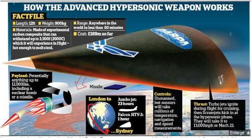マヤのクリスタルスカルと高度極超音速兵器_b0213435_1761894.jpg