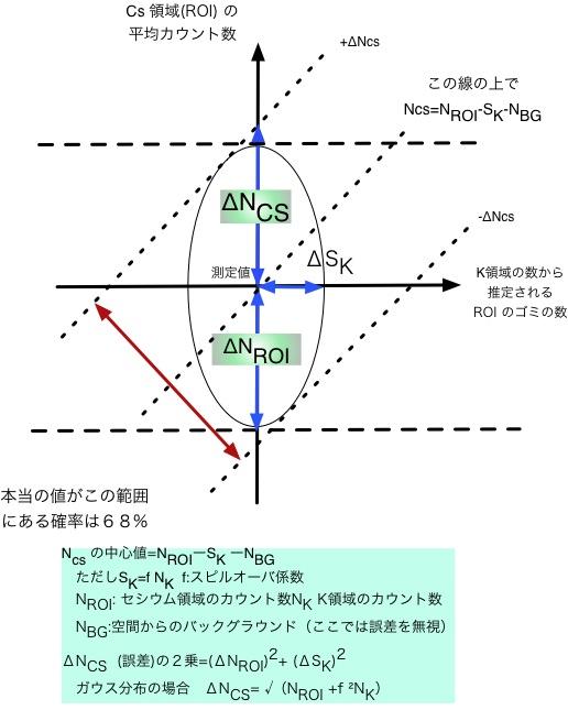 誤差に迷う(0 プラスマイナス 0) _d0164049_14273894.jpg