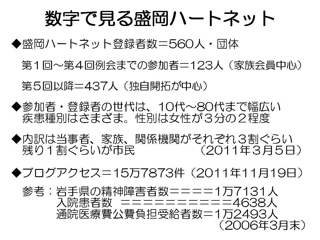 レインボーネット家族懇談会資料…①_a0103650_21153135.jpg