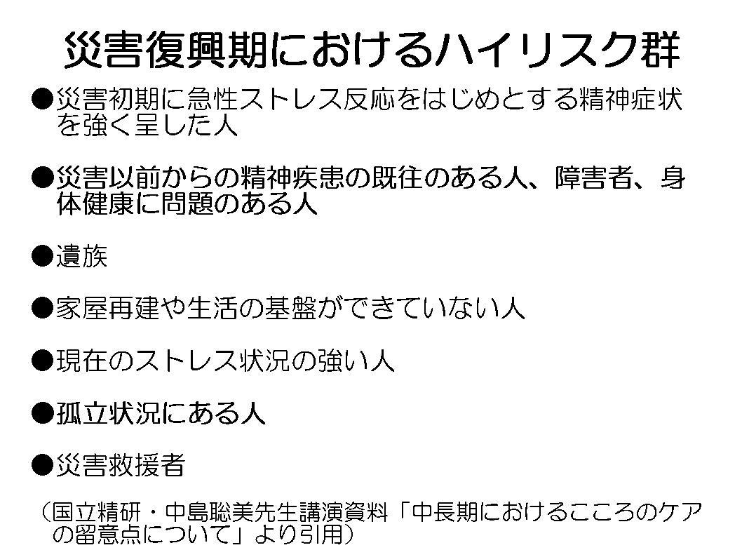 レインボーネット家族懇談会資料…③_a0103650_2122417.jpg