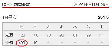 ブータン国王 龍の話 その2_f0186787_021760.jpg