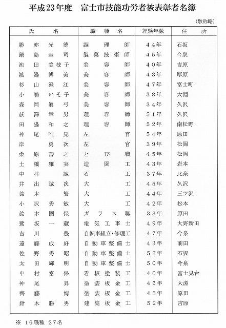 この道一筋45年「富士市技能者表彰式」_f0141310_740073.jpg