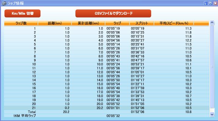 2011奈良マラソンの目標_c0105280_1554052.png