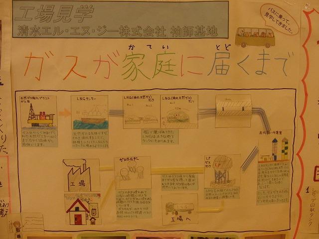 いろいろなことを考え、行動のきっかけにしたい「富士市環境フェア」_f0141310_740662.jpg