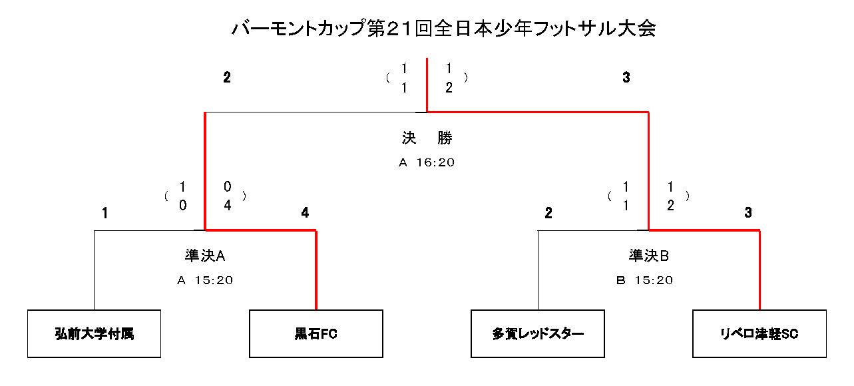 b0221218_1161280.jpg