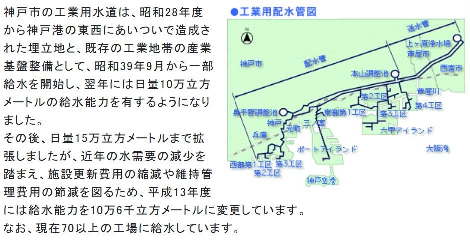 大阪ダブル選挙と3大経済圏の工業用水道(大阪維新の会、地勢)_e0223735_18441164.jpg