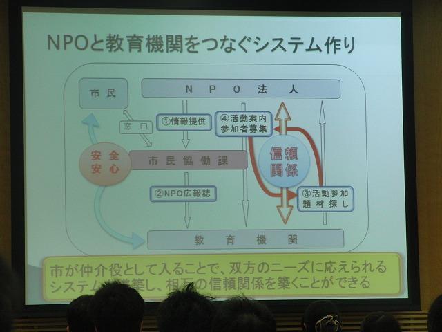 富士市の若手職員からの指摘で感じたNPOの組織的広報_f0141310_742027.jpg
