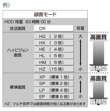 パナソニック DIGA DMR-BZT710-K を買った。_b0003577_15465632.png