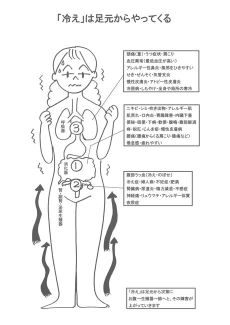 赤ひげ塾福岡道場練習会_a0238072_22274328.jpg
