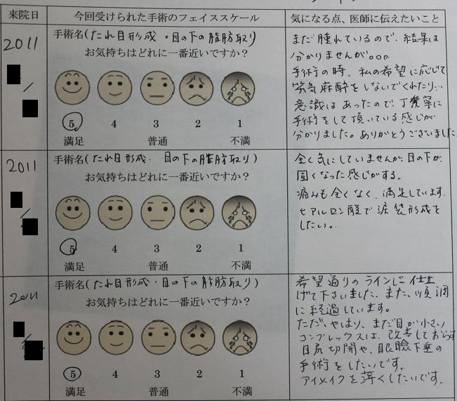 たれ目形成術、 目の下の脂肪取り(下眼瞼脂肪除去) :脇山先生_d0092965_1826733.jpg