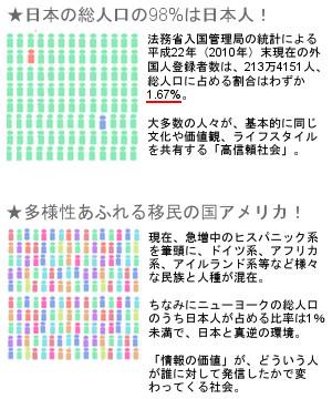 日本でインターネットの活用事例がもっと増えますように・・・_b0007805_5472789.jpg
