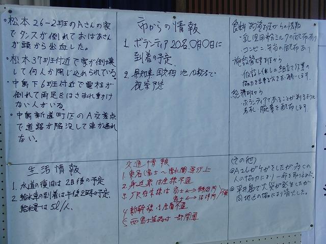富士高を避難所とする近隣4区の合同避難所訓練 その2_f0141310_8261292.jpg