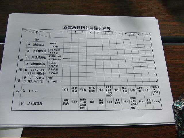 富士高を避難所とする近隣4区の合同避難所訓練 その2_f0141310_830565.jpg