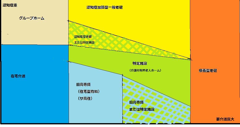 どうなる?2012「介護・医療制度大改訂」 2_e0094315_20115084.jpg