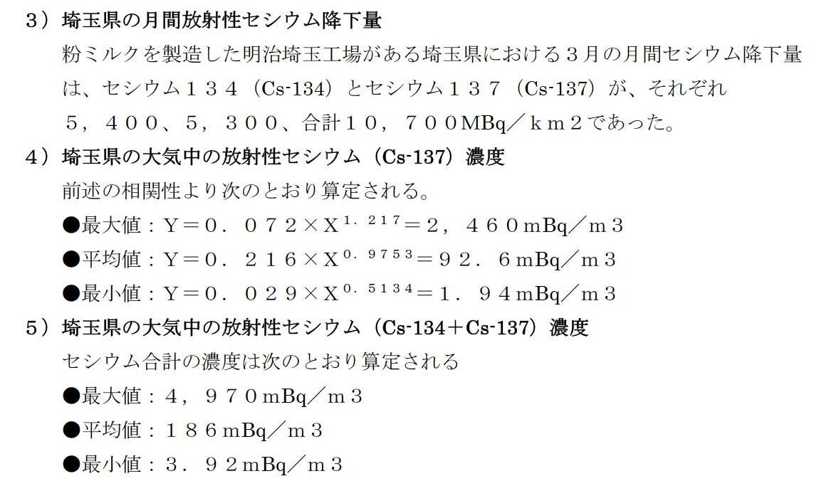 ㈱明治粉ミルク放射能汚染の検証I(放射性セシウム、乾燥装置、エアーフィルター放射能汚染)_e0223735_1405010.jpg