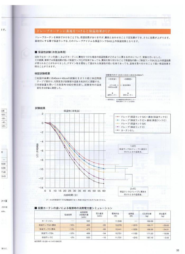 保温性能カーテン_e0243413_17322088.jpg