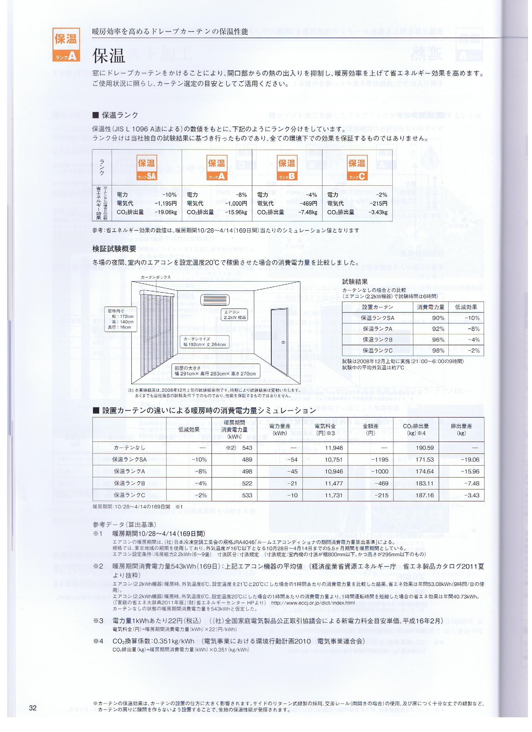 保温性能カーテン_e0243413_174025.jpg
