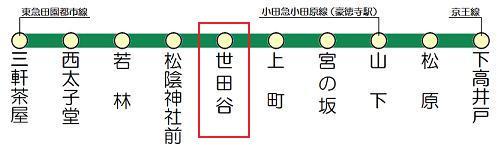玉電B級グルメ 世田谷の長崎でちゃんぽん_c0030645_14412975.jpg