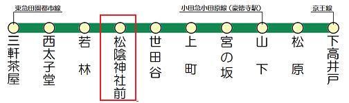 松陰神社駅前のニコラス精養堂にて驚きのハムカツサンド他_c0030645_10593529.jpg