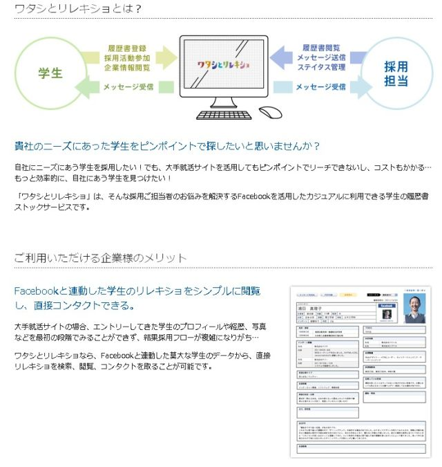 ワタシとリレキショ2013_c0025115_18585575.jpg