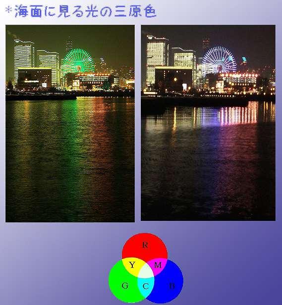 海面に見る光の三原色_c0067690_7403685.jpg